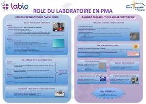 Rôle du laboratoire en PMA